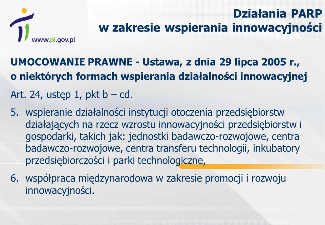UMOCOWANIE PRAWNE - Ustawa, z dnia 29 lipca 2005 r., o niektórych formach wspierania działalności innowacyjnej Art. 24, ustęp 1, pkt b – cd. 5.wspiera