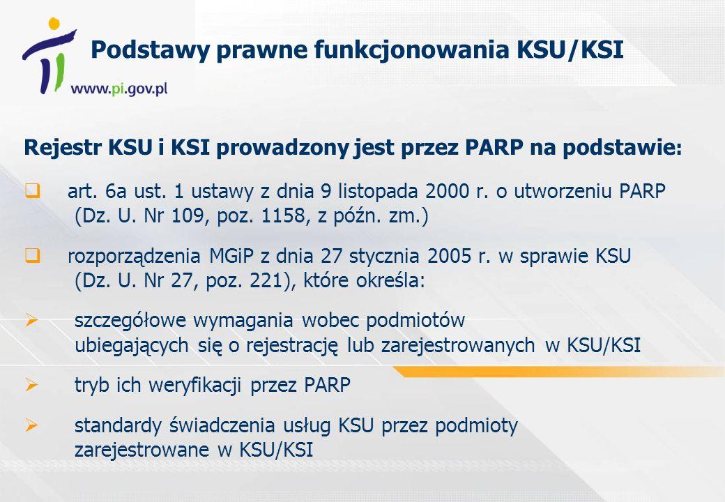 Podstawy prawne funkcjonowania KSU/KSI Rejestr KSU i KSI prowadzony jest przez PARP na podstawie : art. 6a ust. 1 ustawy z dnia 9 listopada 2000 r. o