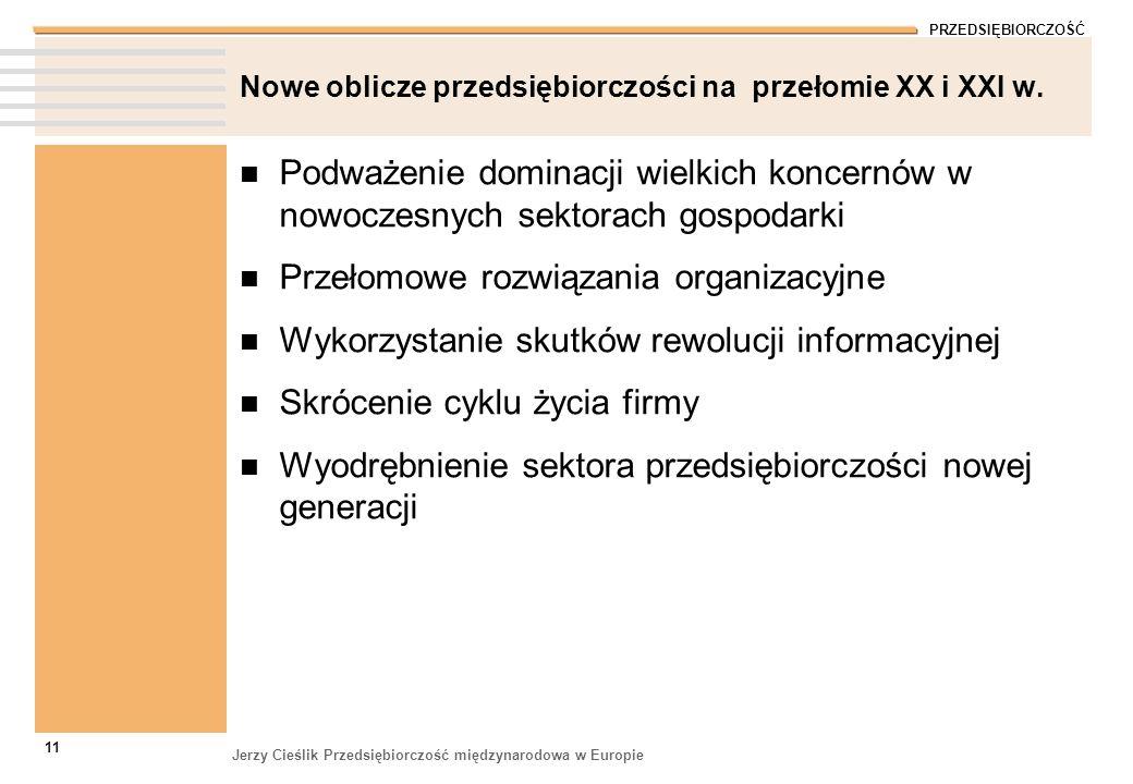 PRZEDSIĘBIORCZOŚĆ Jerzy Cieślik Przedsiębiorczość międzynarodowa w Europie 11 Nowe oblicze przedsiębiorczości na przełomie XX i XXI w. Podważenie domi