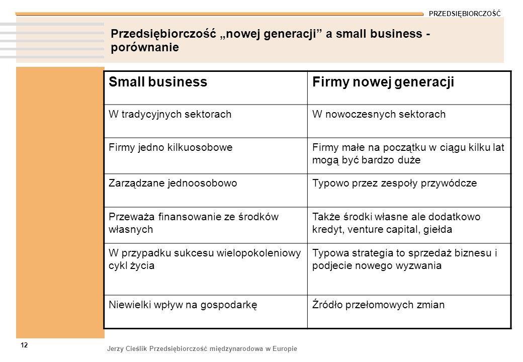 PRZEDSIĘBIORCZOŚĆ Jerzy Cieślik Przedsiębiorczość międzynarodowa w Europie 12 Przedsiębiorczość nowej generacji a small business - porównanie Small bu