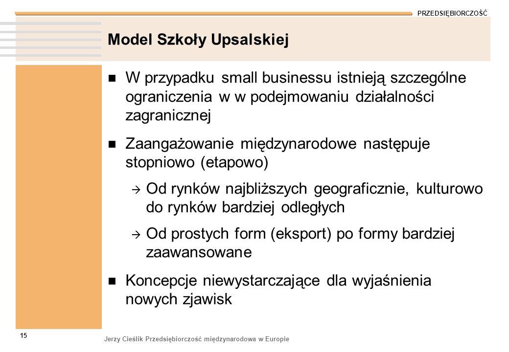 PRZEDSIĘBIORCZOŚĆ Jerzy Cieślik Przedsiębiorczość międzynarodowa w Europie 15 Model Szkoły Upsalskiej W przypadku small businessu istnieją szczególne