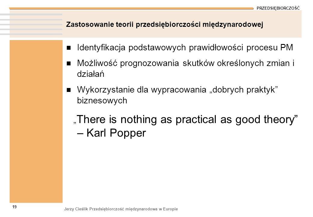 PRZEDSIĘBIORCZOŚĆ Jerzy Cieślik Przedsiębiorczość międzynarodowa w Europie 19 Zastosowanie teorii przedsiębiorczości międzynarodowej Identyfikacja pod
