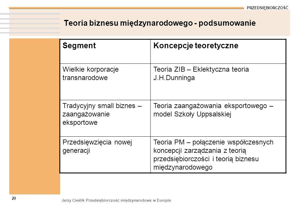PRZEDSIĘBIORCZOŚĆ Jerzy Cieślik Przedsiębiorczość międzynarodowa w Europie 20 Teoria biznesu międzynarodowego - podsumowanie SegmentKoncepcje teoretyc