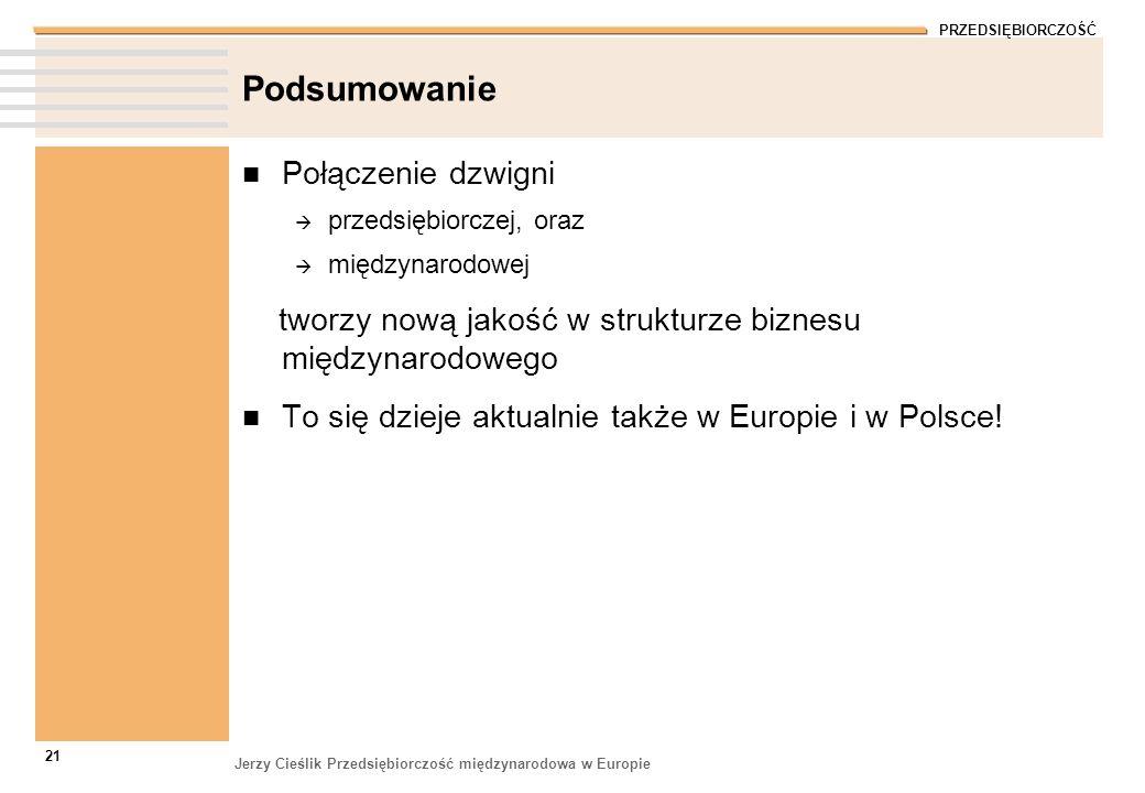 PRZEDSIĘBIORCZOŚĆ Jerzy Cieślik Przedsiębiorczość międzynarodowa w Europie 21 Podsumowanie Połączenie dzwigni przedsiębiorczej, oraz międzynarodowej t