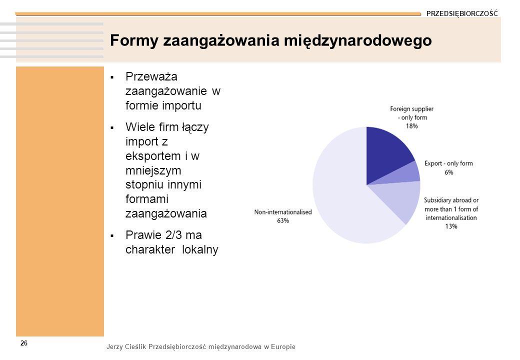 PRZEDSIĘBIORCZOŚĆ Jerzy Cieślik Przedsiębiorczość międzynarodowa w Europie 26 Formy zaangażowania międzynarodowego Przeważa zaangażowanie w formie imp