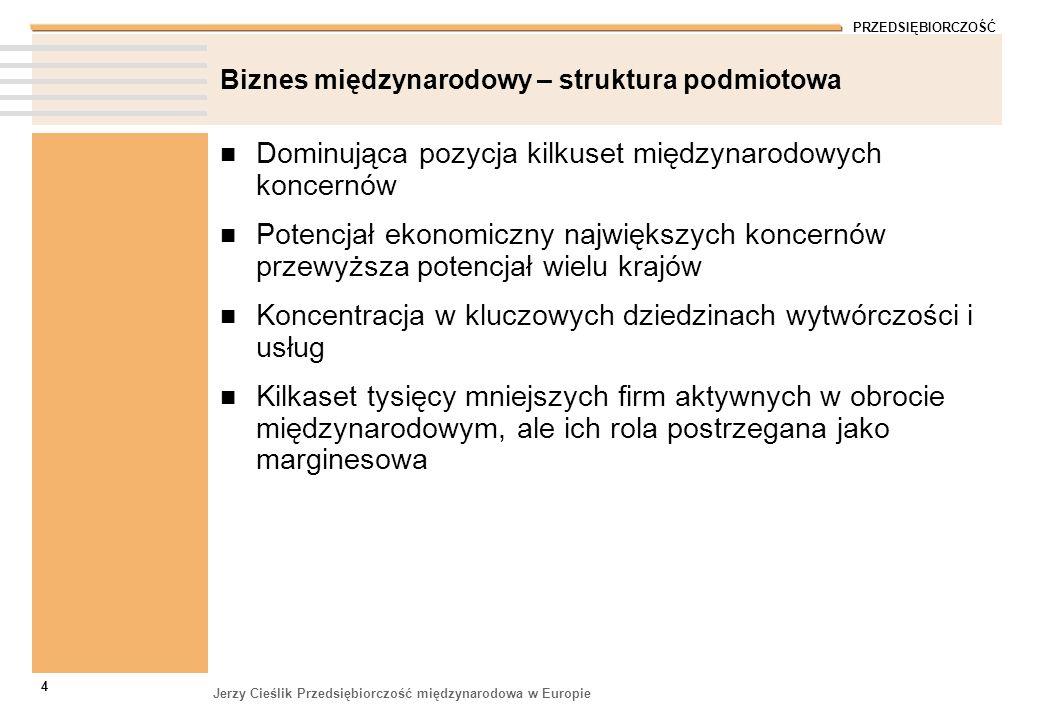 PRZEDSIĘBIORCZOŚĆ Jerzy Cieślik Przedsiębiorczość międzynarodowa w Europie 4 Biznes międzynarodowy – struktura podmiotowa Dominująca pozycja kilkuset