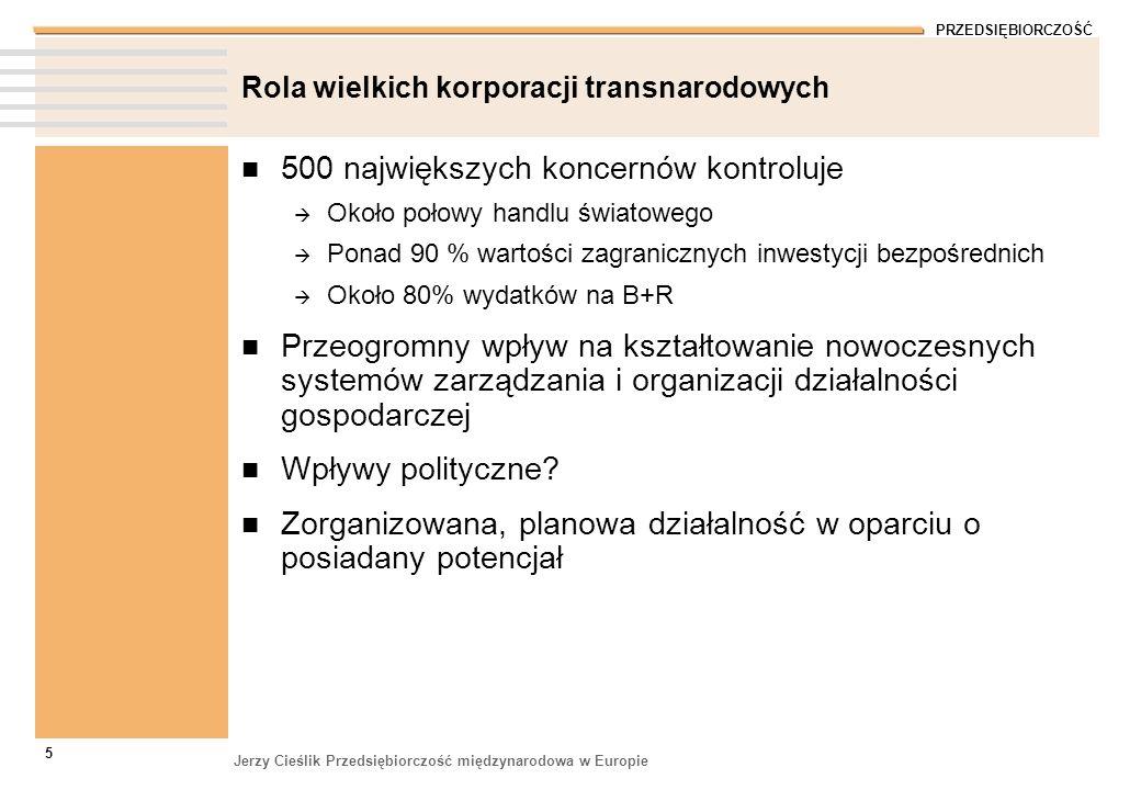 PRZEDSIĘBIORCZOŚĆ Jerzy Cieślik Przedsiębiorczość międzynarodowa w Europie 5 Rola wielkich korporacji transnarodowych 500 największych koncernów kontr