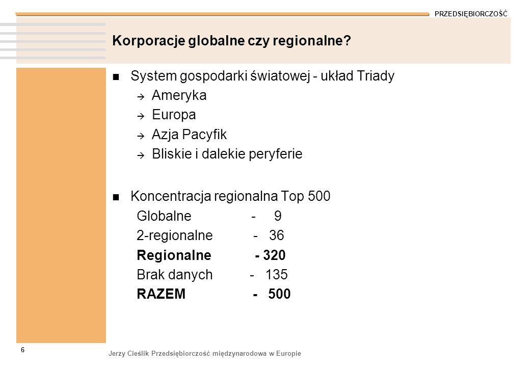 PRZEDSIĘBIORCZOŚĆ Jerzy Cieślik Przedsiębiorczość międzynarodowa w Europie 6 Korporacje globalne czy regionalne? System gospodarki światowej - układ T
