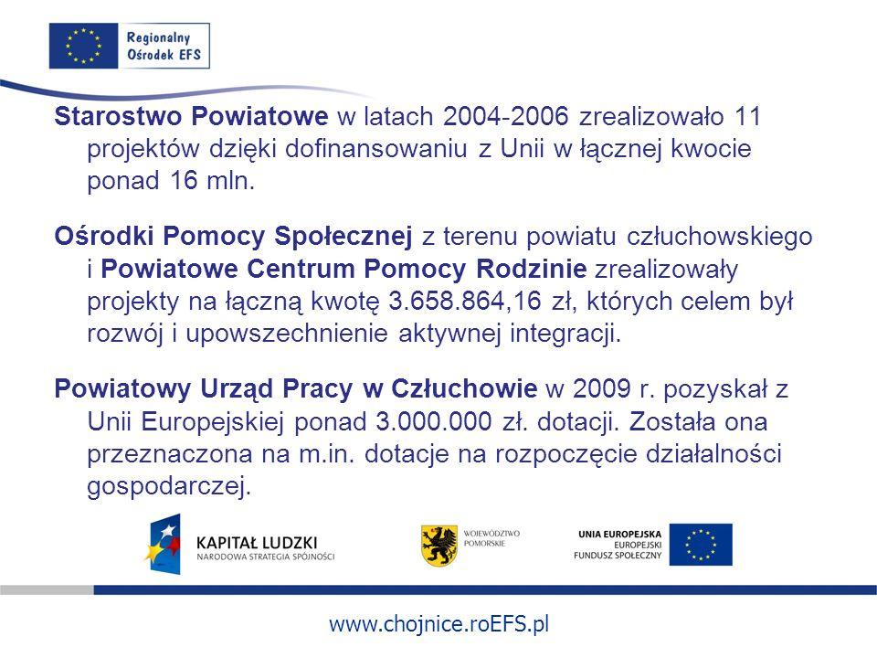 www.chojnice.roEFS.pl Starostwo Powiatowe w latach 2004-2006 zrealizowało 11 projektów dzięki dofinansowaniu z Unii w łącznej kwocie ponad 16 mln. Ośr
