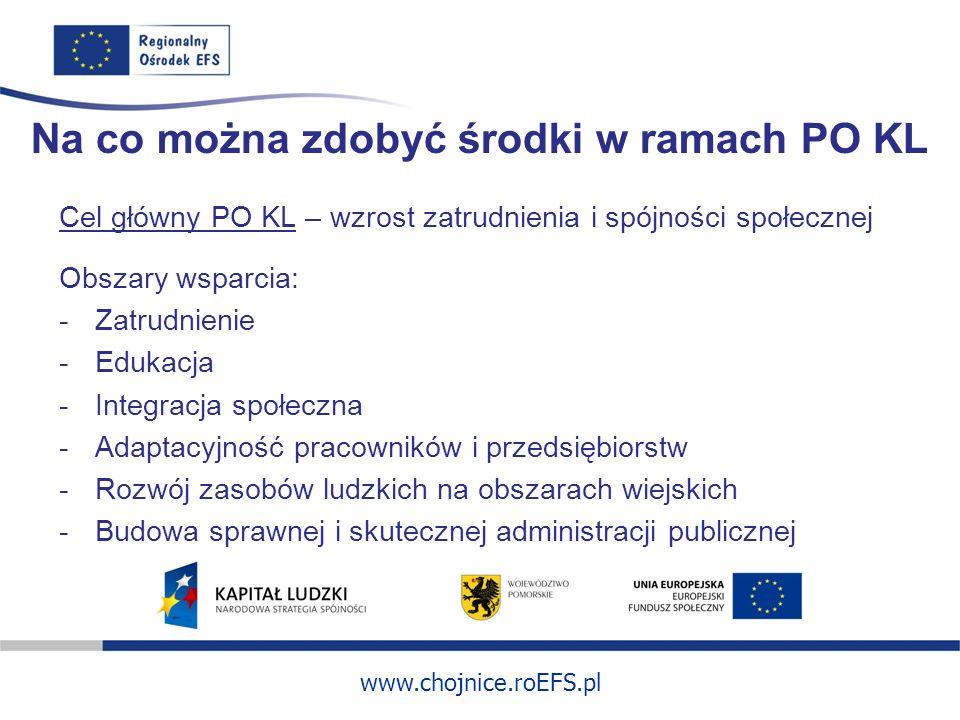 www.chojnice.roEFS.pl Na co można zdobyć środki w ramach PO KL Cel główny PO KL – wzrost zatrudnienia i spójności społecznej Obszary wsparcia: -Zatrudnienie -Edukacja -Integracja społeczna -Adaptacyjność pracowników i przedsiębiorstw -Rozwój zasobów ludzkich na obszarach wiejskich -Budowa sprawnej i skutecznej administracji publicznej