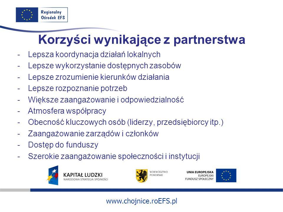www.chojnice.roEFS.pl Korzyści wynikające z partnerstwa -Lepsza koordynacja działań lokalnych -Lepsze wykorzystanie dostępnych zasobów -Lepsze zrozumi