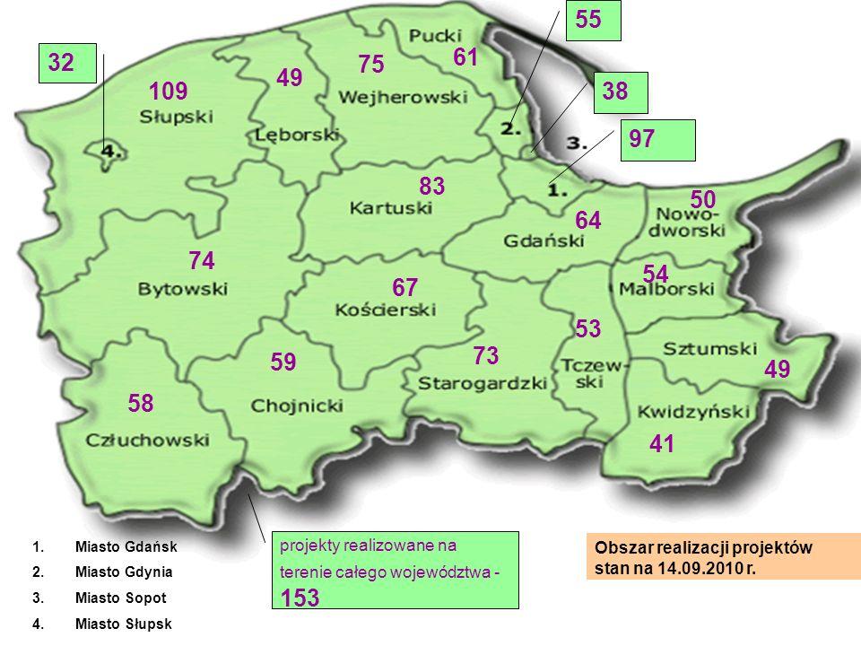 www.chojnice.roEFS.pl 73 32 97 1.Miasto Gdańsk 2.Miasto Gdynia 3.Miasto Sopot 4.Miasto Słupsk Obszar realizacji projektów stan na 14.09.2010 r. 49 109