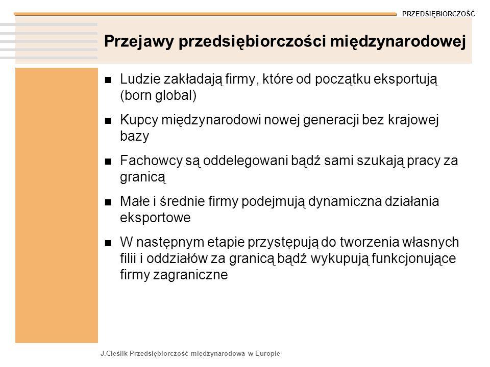 PRZEDSIĘBIORCZOŚĆ J.Cieślik Przedsiębiorczość międzynarodowa w Europie Dlaczego warto zostać przedsiębiorcą międzynarodowym.