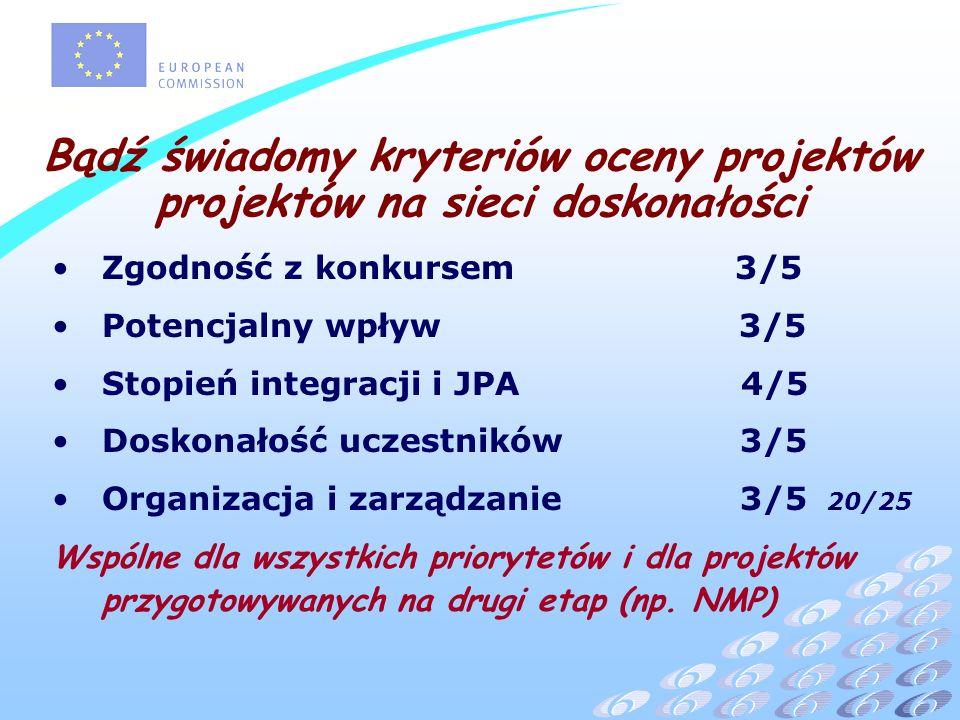 Zgodność z konkursem 3/5 Potencjalny wpływ 3/5 Stopień integracji i JPA 4/5 Doskonałość uczestników 3/5 Organizacja i zarządzanie 3/5 20/25 Wspólne dla wszystkich priorytetów i dla projektów przygotowywanych na drugi etap (np.