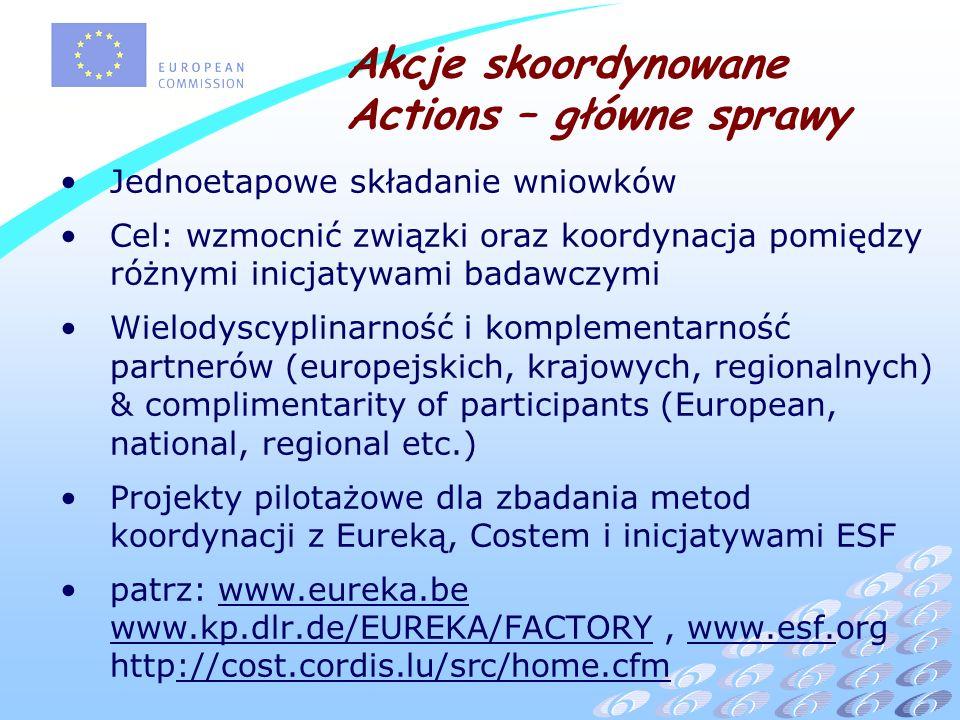 Akcje skoordynowane Actions – główne sprawy Jednoetapowe składanie wniowków Cel: wzmocnić związki oraz koordynacja pomiędzy różnymi inicjatywami badawczymi Wielodyscyplinarność i komplementarność partnerów (europejskich, krajowych, regionalnych) & complimentarity of participants (European, national, regional etc.) Projekty pilotażowe dla zbadania metod koordynacji z Eureką, Costem i inicjatywami ESF patrz: www.eureka.be www.kp.dlr.de/EUREKA/FACTORY, www.esf.org http://cost.cordis.lu/src/home.cfm