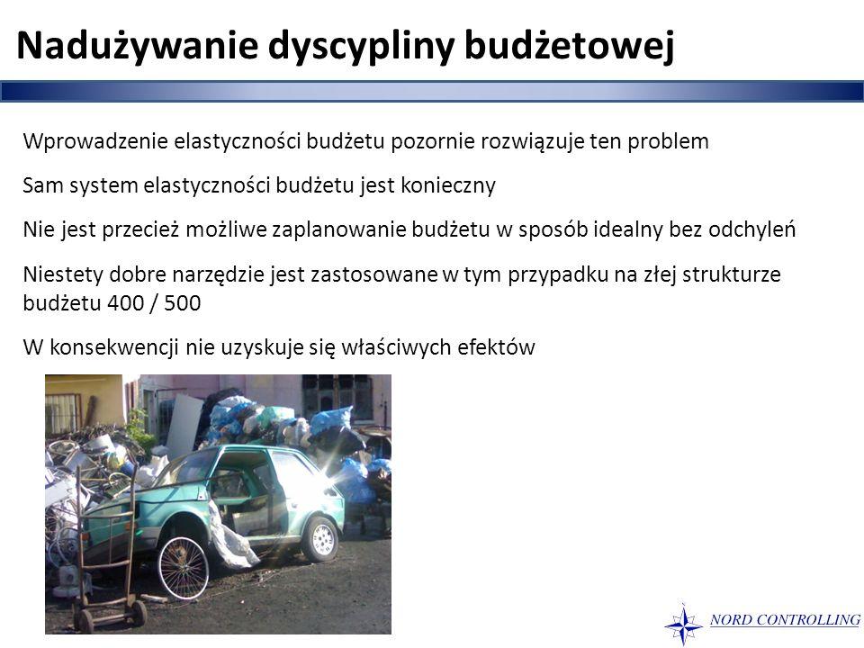 Nadużywanie dyscypliny budżetowej Wprowadzenie elastyczności budżetu pozornie rozwiązuje ten problem Sam system elastyczności budżetu jest konieczny N