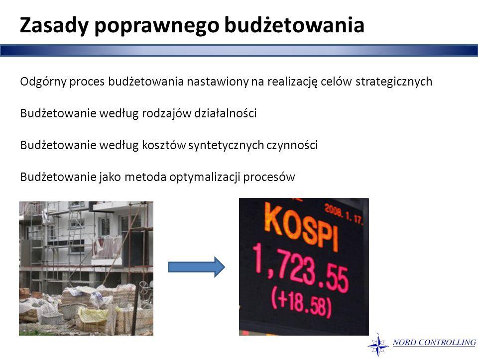 Odgórny proces budżetowania nastawiony na realizację celów strategicznych Budżetowanie według rodzajów działalności Budżetowanie według kosztów syntet