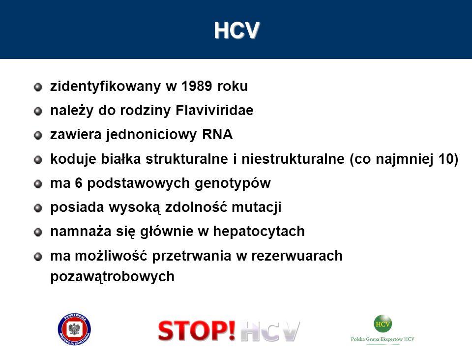 HCV zidentyfikowany w 1989 roku należy do rodziny Flaviviridae zawiera jednoniciowy RNA koduje białka strukturalne i niestrukturalne (co najmniej 10)