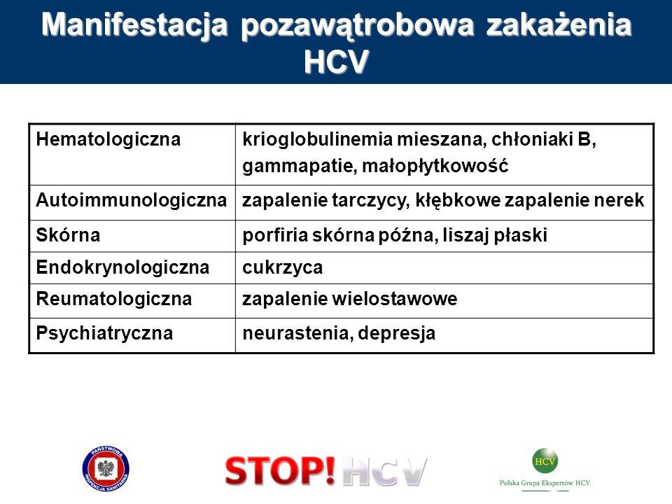 Manifestacja pozawątrobowa zakażenia HCV Hematologicznakrioglobulinemia mieszana, chłoniaki B, gammapatie, małopłytkowość Autoimmunologicznazapalenie