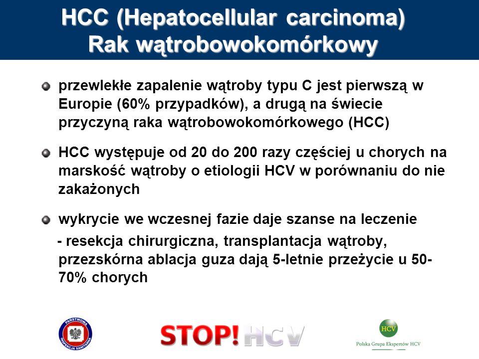 HCC (Hepatocellular carcinoma) Rak wątrobowokomórkowy przewlekłe zapalenie wątroby typu C jest pierwszą w Europie (60% przypadków), a drugą na świecie