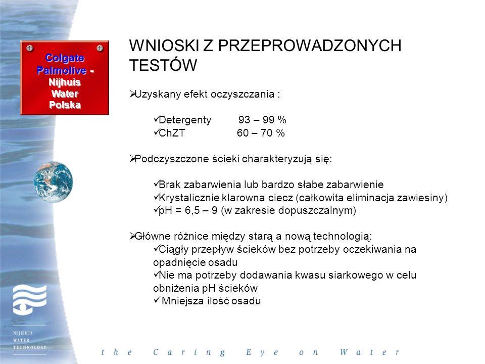 Colgate Palmolive - Nijhuis WaterPolska WNIOSKI Z PRZEPROWADZONYCH TESTÓW Uzyskany efekt oczyszczania : Detergenty 93 – 99 % ChZT 60 – 70 % Podczyszcz