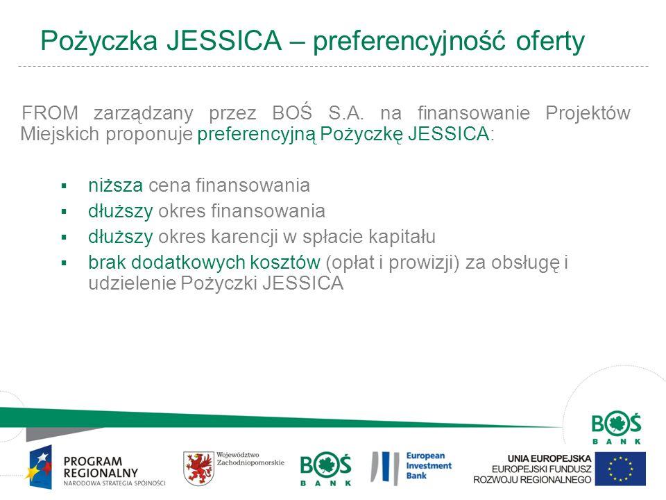 12 Pożyczka JESSICA – preferencyjność oferty FROM zarządzany przez BOŚ S.A. na finansowanie Projektów Miejskich proponuje preferencyjną Pożyczkę JESSI