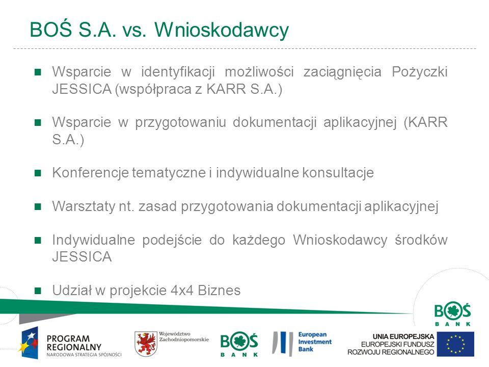 9 BOŚ S.A. vs. Wnioskodawcy Wsparcie w identyfikacji możliwości zaciągnięcia Pożyczki JESSICA (współpraca z KARR S.A.) Wsparcie w przygotowaniu dokume