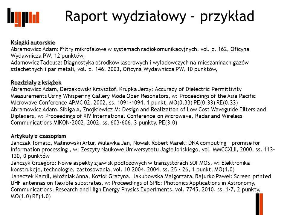 Raport wydziałowy - przykład Książki autorskie Abramowicz Adam: Filtry mikrofalowe w systemach radiokomunikacyjnych, vol. z. 162, Oficyna Wydawnicza P