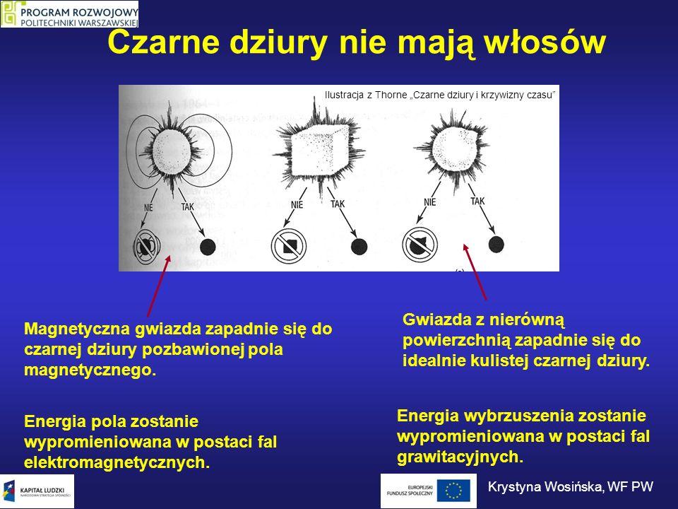 Czarne dziury nie mają włosów Pole magnetyczne związane z prądami elektrycznymi płynącymi w gwieździe.
