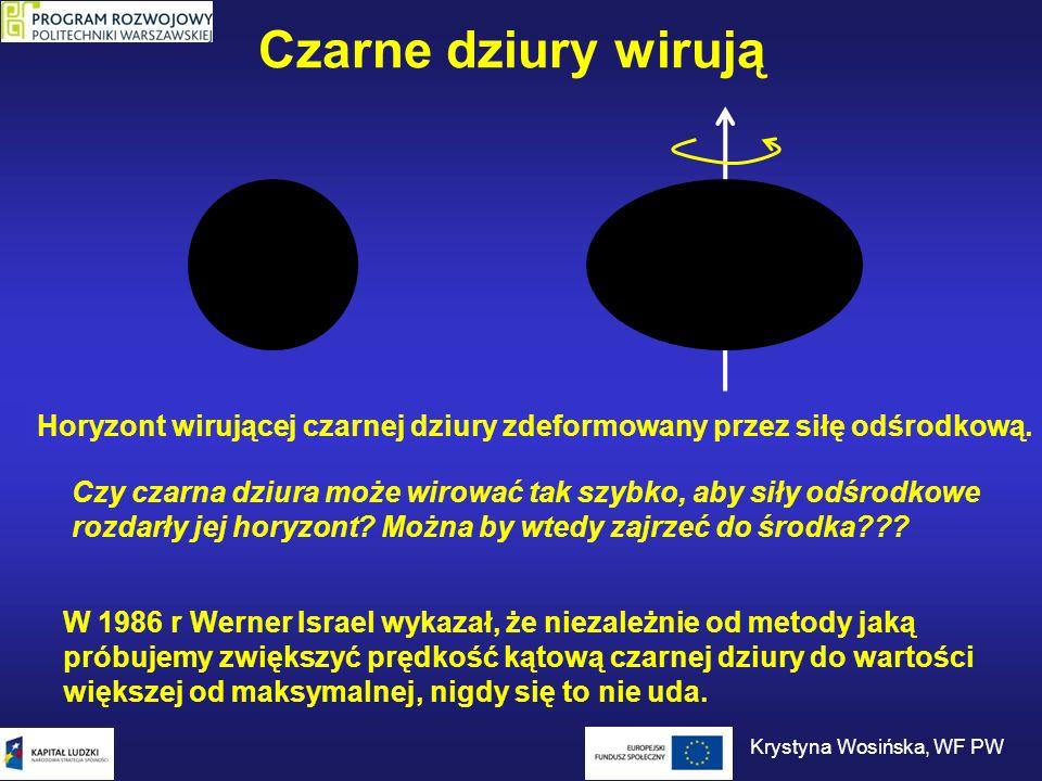 Czarne dziury wirują Dlaczego nie mogą wirować z prędkością kątową większą od maksymalnej (przy której zniszczony zostałby horyzont).
