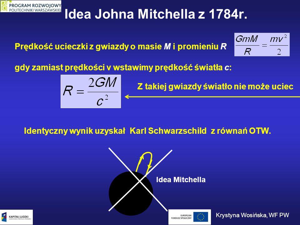 Idea Karla Schwarzschilda (1873 – 1916) Radialny ruch fotonu w metryce Schwarzschilda: Dla r >> R Schw Dla r R Schw silne zakrzywienie czasoprzestrzeni – czas płynie wolniej, przestrzeń wyciąga się.