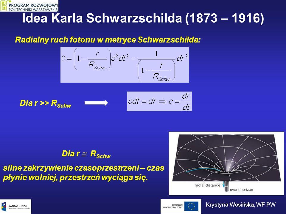 czas przestrzeń Stożek świetlny w szczególnej teorii względności 0 1 10100 1000 r/R Schw Nad horyzontem: im bliżej horyzontu, tym bardziej pochylony 0 0,5 1 r/R Schw Pod horyzontem: zamiana ról czasu i przestrzeni Krystyna Wosińska, WF PW