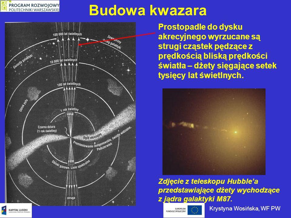 Kwazary W radiowo głośnych aktywnych jądrach galaktyk znajdują się dżety - wąskie strugi materii przenikniętej polem magnetycznym, które wytryskują z otoczenia czarnej dziury w kierunku prostopadłym do powierzchni dysku i pędzą z prędkością bliską prędkości światła.