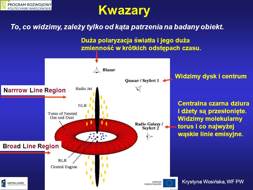 Kwazary http://glast.sonoma.edu/images/AGN