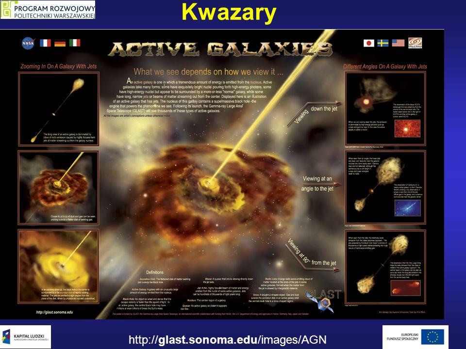 Kwazary a ewolucja Wszechświata Współporuszająca się gęstość kwazarów - liczba kwazarów na jednostkę objętości współporuszającego się Wszechświata.