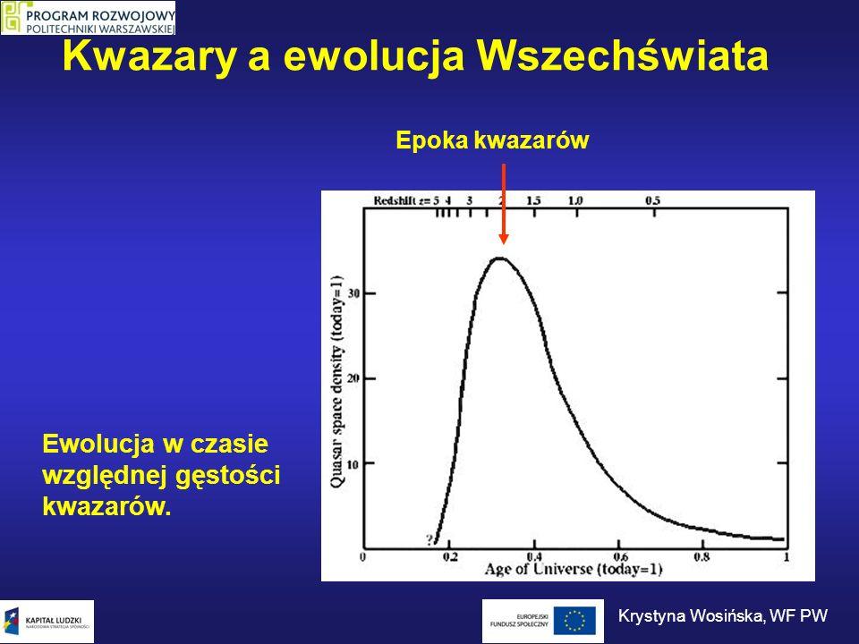 Kwazary Przyczyna tkwi w dużo większej gęstości materii panującej we wczesnym Wszechświecie w porównaniu do obecnego Wszechświata.