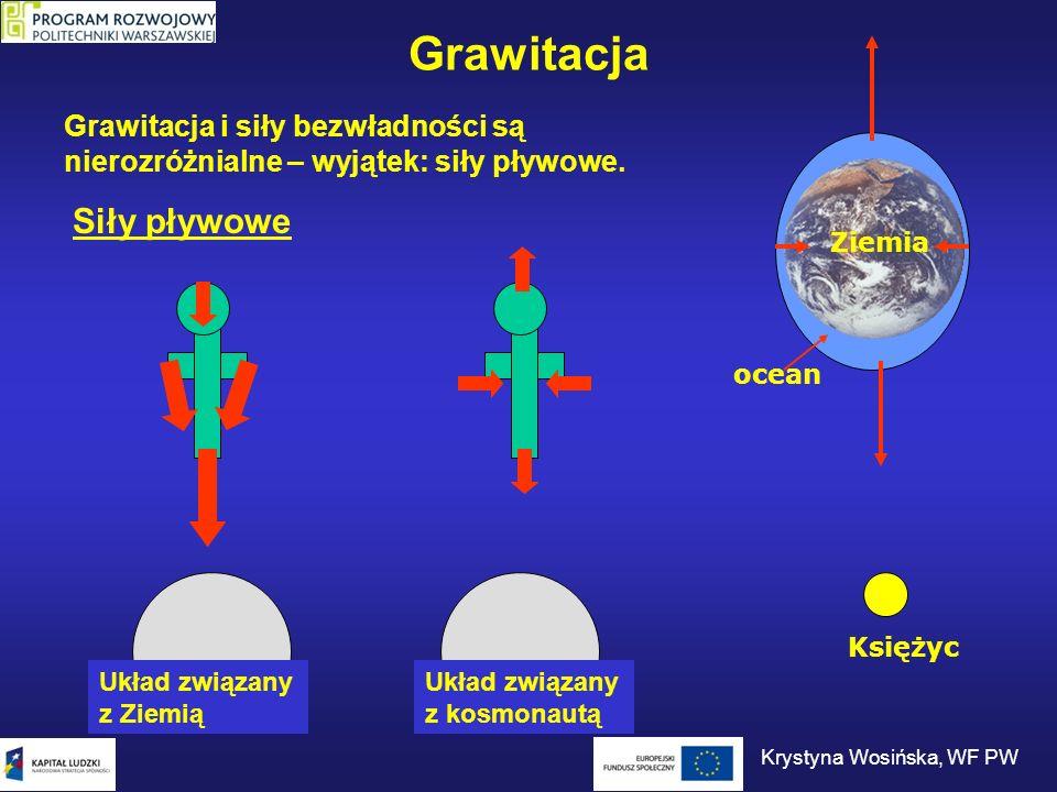 Grawitacja Zakrzywienie czasoprzestrzeni oznacza, że nie tylko przestrzeń jest zakrzywiona, a również czas.