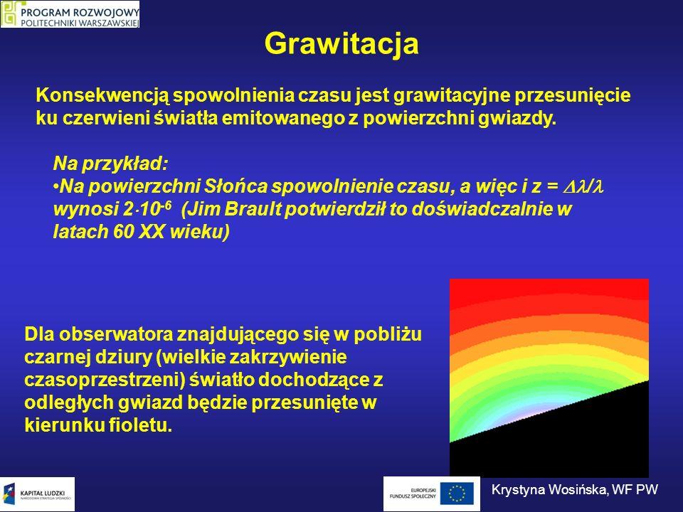 Grawitacja Trzy gwiazdy o równych masach i różnych promieniach: 2 x promień Schwarzschilda Foton przesunięty ku czerwieni o 41% 4 x promień Schwarzschilda Foton przesunięty ku czerwieni o 15% Promień Schwarzschilda Foton o nieskończonej długości fali Nieskończona długość fali zerowa energia Krystyna Wosińska, WF PW