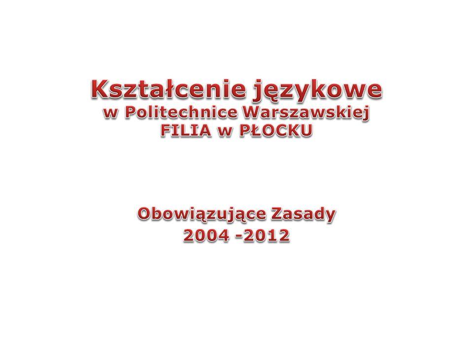 Absolwent PW staje się użytkownikiem samodzielnym języka obcego: 1.potrafi sprawnie komunikować się w sprawach ogólnych i zawodowych 2.posiada umiejętność prezentacji wyników prac i osiągnięć naukowych (uchwała Senatu PW nr 33/XLV/2003 z dnia 26 marca 2003 r.