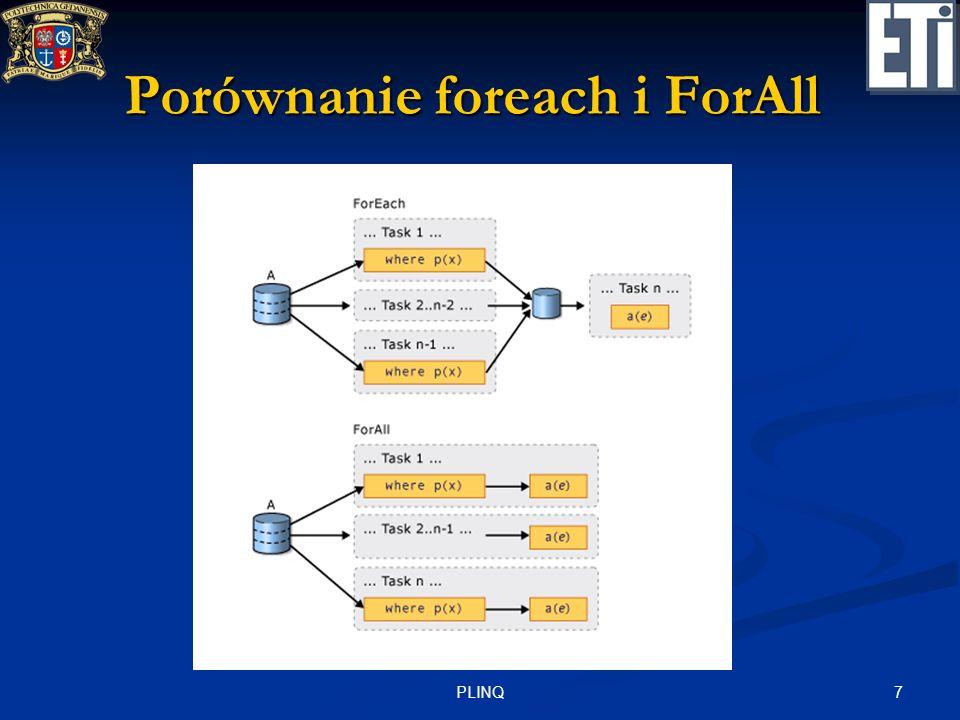 7PLINQ Porównanie foreach i ForAll