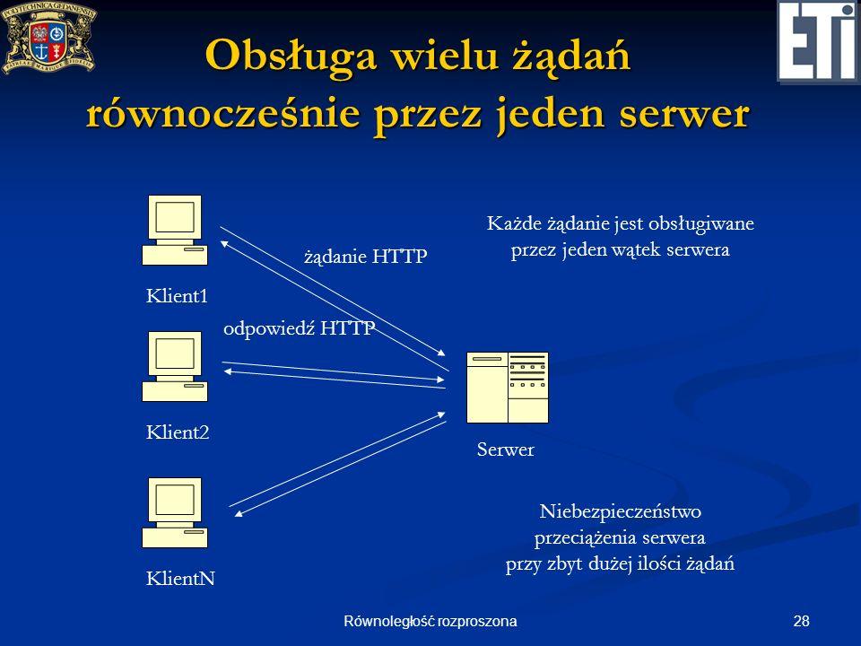 28Równoległość rozproszona Obsługa wielu żądań równocześnie przez jeden serwer Klient1 Klient2 KlientN Serwer żądanie HTTP odpowiedź HTTP Niebezpiecze