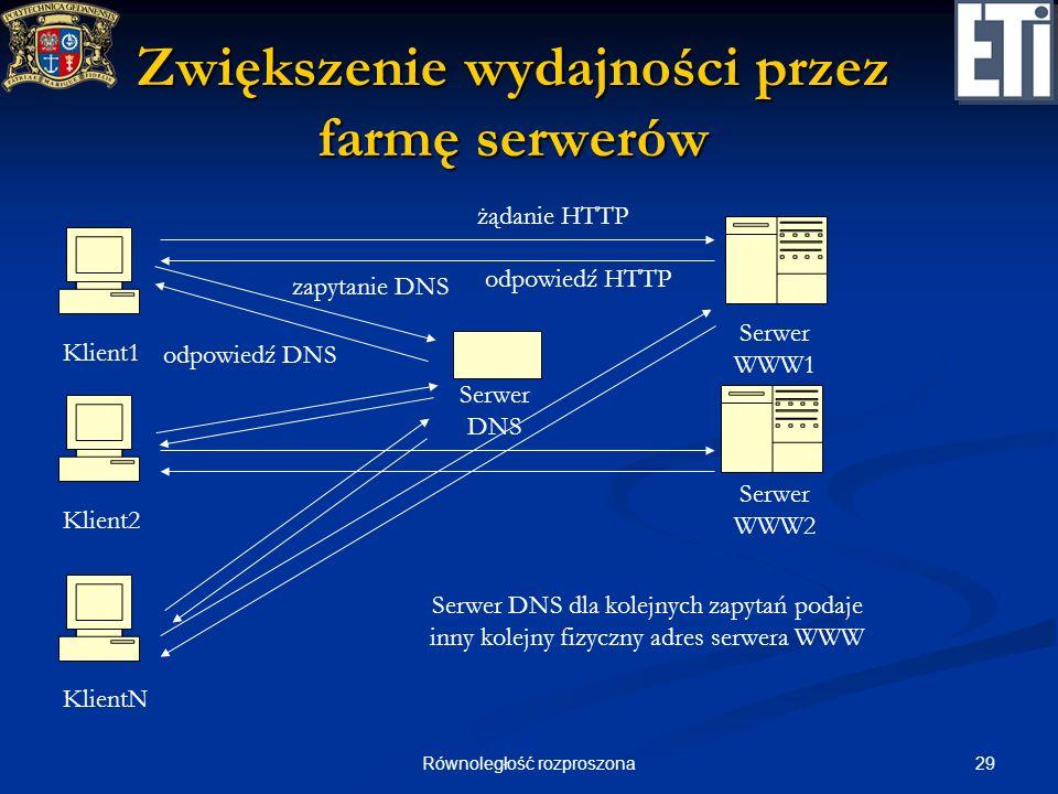 29Równoległość rozproszona Zwiększenie wydajności przez farmę serwerów Klient1 Klient2 KlientN zapytanie DNS odpowiedź DNS Serwer WWW1 Serwer WWW2 Ser