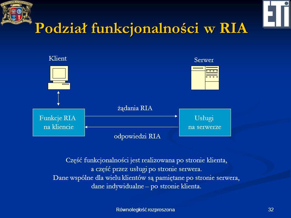 32Równoległość rozproszona Podział funkcjonalności w RIA Część funkcjonalności jest realizowana po stronie klienta, a część przez usługi po stronie se