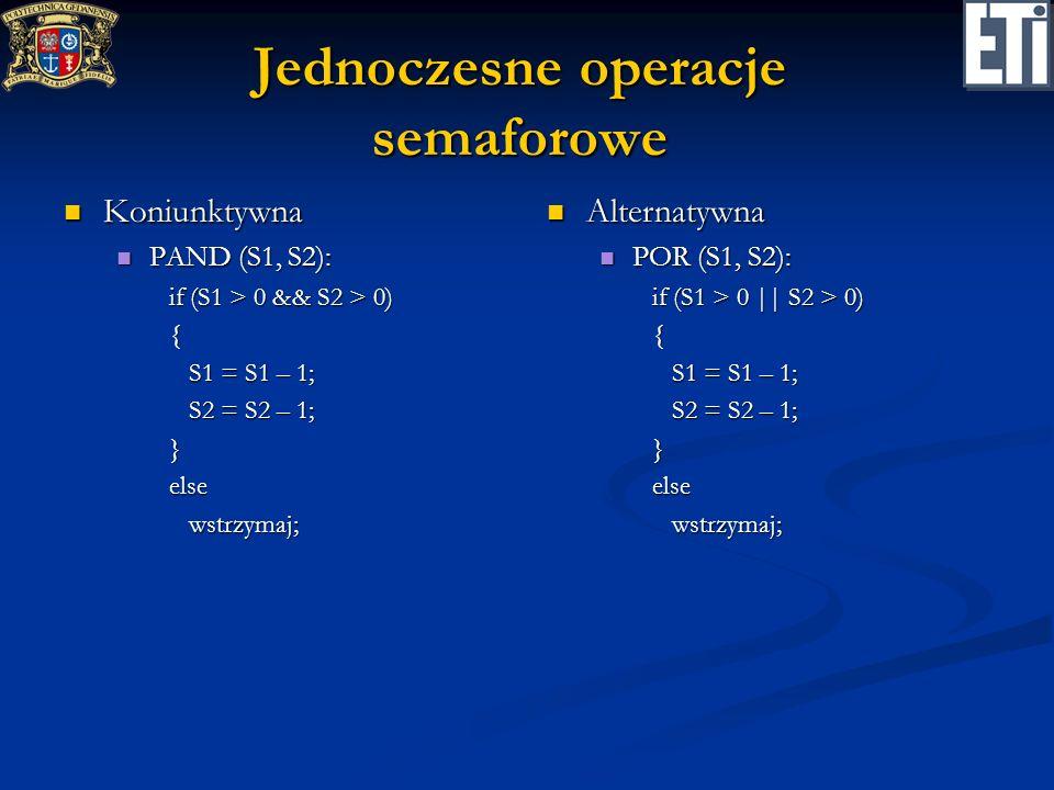Jednoczesne operacje semaforowe Koniunktywna Koniunktywna PAND (S1, S2): PAND (S1, S2): if (S1 > 0 && S2 > 0) { S1 = S1 – 1; S1 = S1 – 1; S2 = S2 – 1;