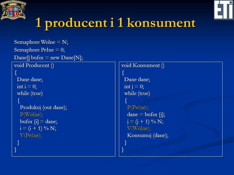 1 producent i 1 konsument void Producent () { Dane dane; Dane dane; int i = 0; int i = 0; while (true) while (true) { Produkuj (out dane); Produkuj (o