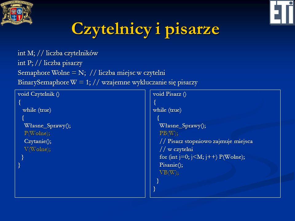 Czytelnicy i pisarze void Czytelnik () { while (true) while (true) { Własne_Sprawy(); Własne_Sprawy(); P(Wolne); P(Wolne); Czytanie(); Czytanie(); V(W