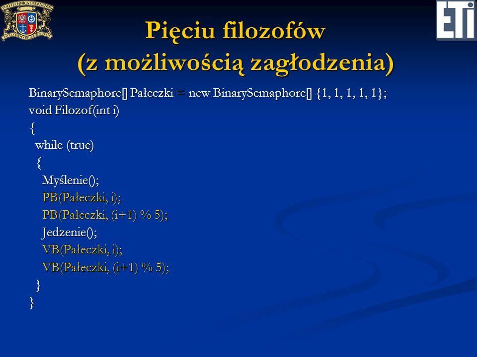 Pięciu filozofów (z możliwością zagłodzenia) BinarySemaphore[] Pałeczki = new BinarySemaphore[] {1, 1, 1, 1, 1}; void Filozof(int i) { while (true) wh