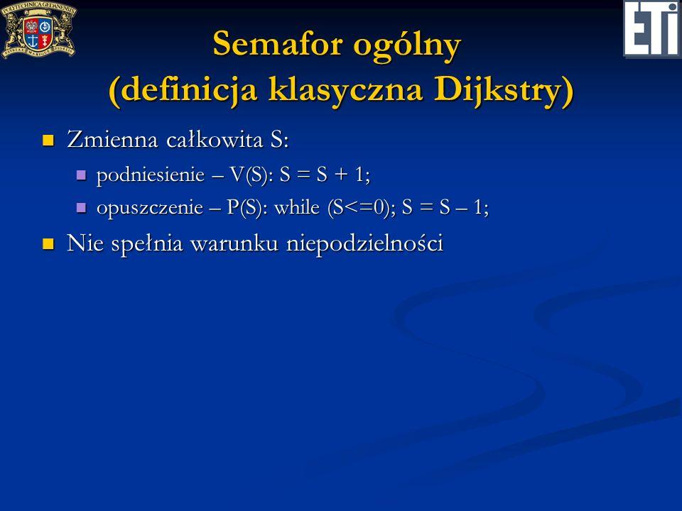 Semafor ogólny (definicja klasyczna Dijkstry) Zmienna całkowita S: Zmienna całkowita S: podniesienie – V(S): S = S + 1; podniesienie – V(S): S = S + 1