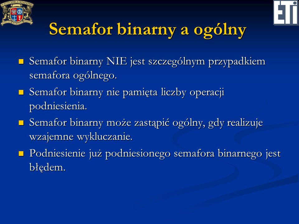 Semafor binarny a ogólny Semafor binarny NIE jest szczególnym przypadkiem semafora ogólnego. Semafor binarny NIE jest szczególnym przypadkiem semafora