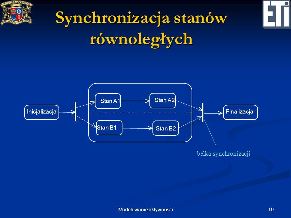 19Modelowanie aktywności Synchronizacja stanów równoległych belka synchronizacji Stan A1 Stan A2 Stan B1 Stan B2 InicjalizacjaFinalizacja